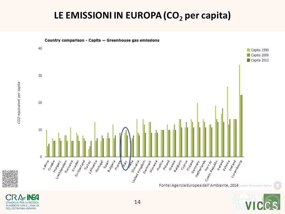  S R LE EMISSIONI IN EUROPA (CO 2 per capita) 14 Fonte: Agenzia Europea dell' Ambiente, 2014