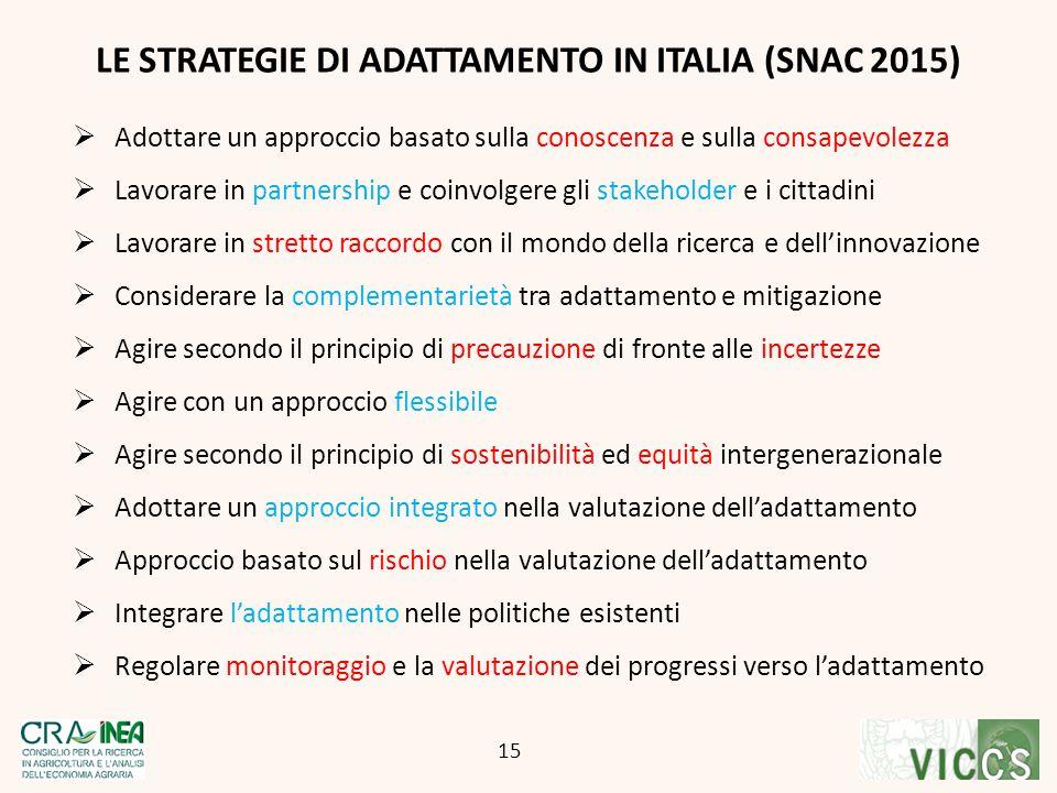 LE STRATEGIE DI ADATTAMENTO IN ITALIA (SNAC 2015) 15  Adottare un approccio basato sulla conoscenza e sulla consapevolezza  Lavorare in partnership
