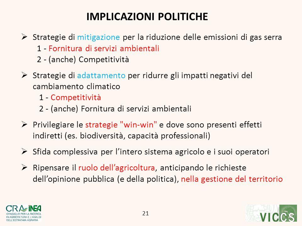  Strategie di mitigazione per la riduzione delle emissioni di gas serra 1 - Fornitura di servizi ambientali 2 - (anche) Competitività  Strategie di