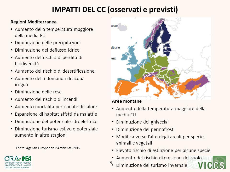Regioni Mediterranee Aumento della temperatura maggiore della media EU Diminuzione delle precipitazioni Diminuzione del deflusso idrico Aumento del ri
