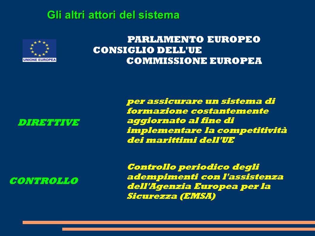 Gli altri attori del sistema PARLAMENTO EUROPEO CONSIGLIO DELL'UE COMMISSIONE EUROPEA DIRETTIVE per assicurare un sistema di formazione costantemente