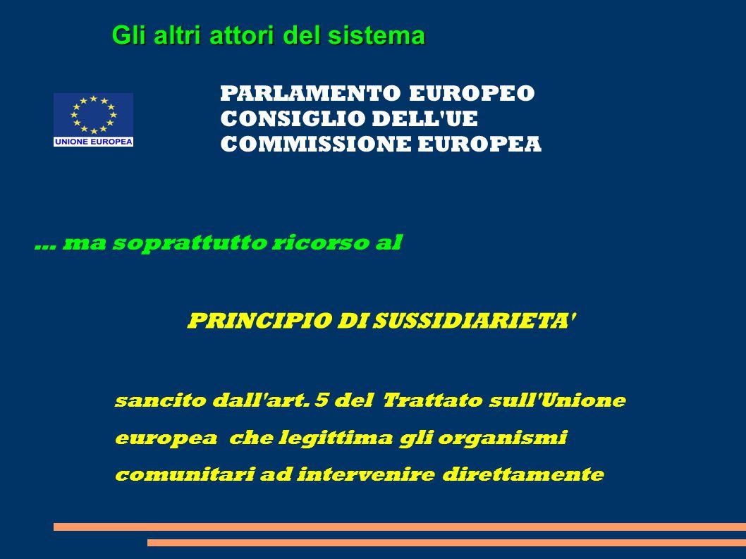Gli altri attori del sistema PARLAMENTO EUROPEO CONSIGLIO DELL'UE COMMISSIONE EUROPEA … ma soprattutto ricorso al PRINCIPIO DI SUSSIDIARIETA' sancito