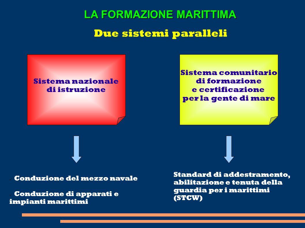 Due sistemi paralleli Sistema nazionale di istruzione Sistema comunitario di formazione e certificazione per la gente di mare Conduzione del mezzo nav