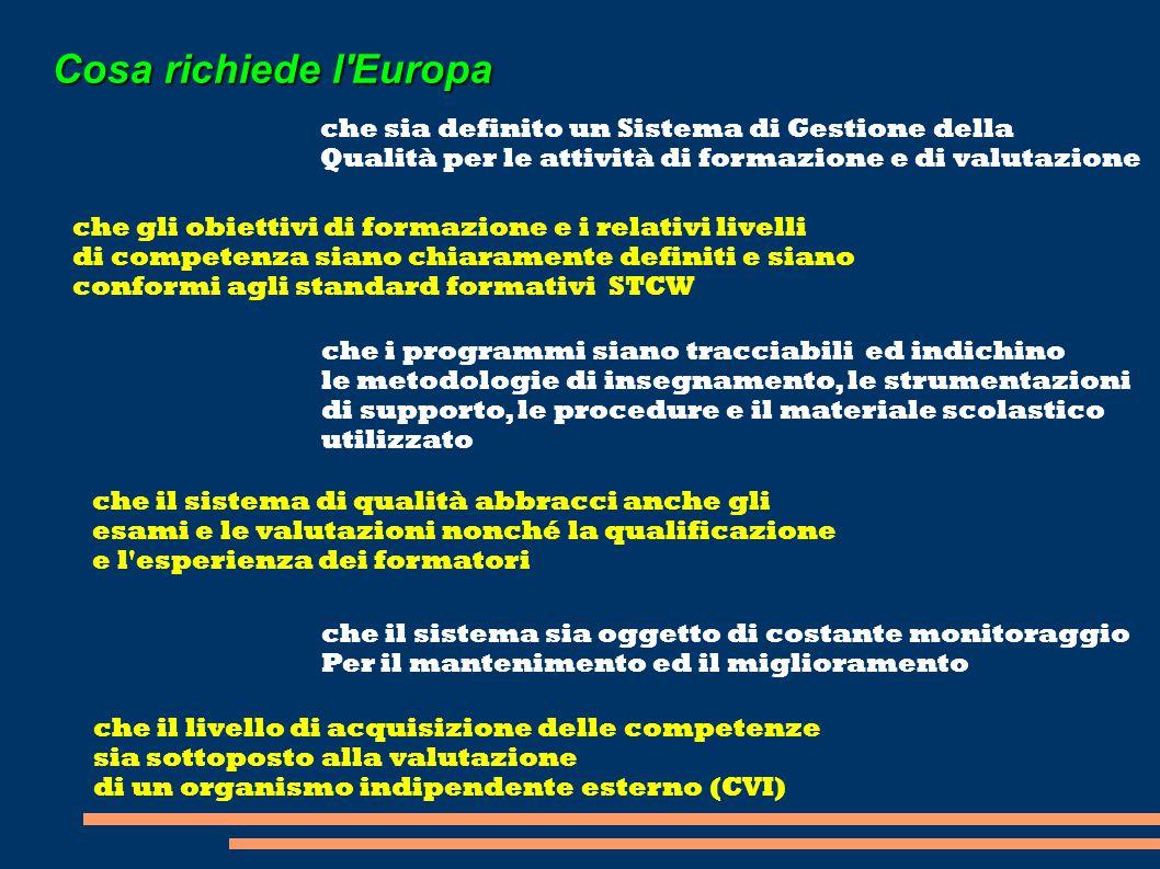Cosa richiede l'Europa che sia definito un Sistema di Gestione della Qualità per le attività di formazione e di valutazione che gli obiettivi di forma