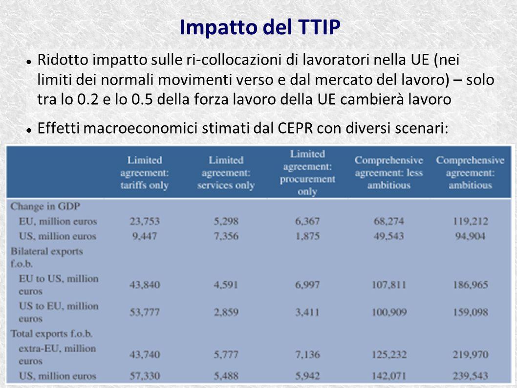 Ridotto impatto sulle ri-collocazioni di lavoratori nella UE (nei limiti dei normali movimenti verso e dal mercato del lavoro) – solo tra lo 0.2 e lo
