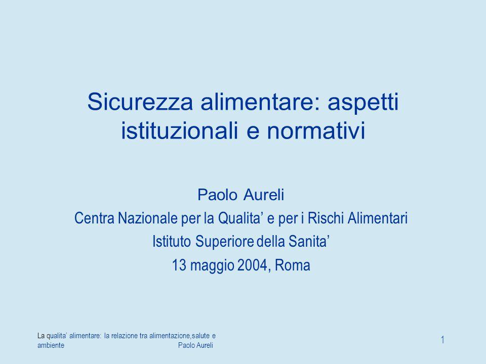 La qualita' alimentare: la relazione tra alimentazione,salute e ambiente Paolo Aureli 1 Sicurezza alimentare: aspetti istituzionali e normativi Paolo