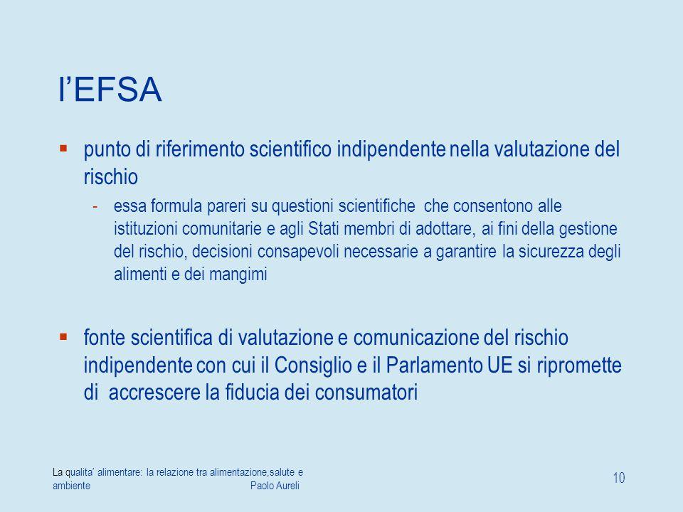 La qualita' alimentare: la relazione tra alimentazione,salute e ambiente Paolo Aureli 10 l'EFSA  punto di riferimento scientifico indipendente nella