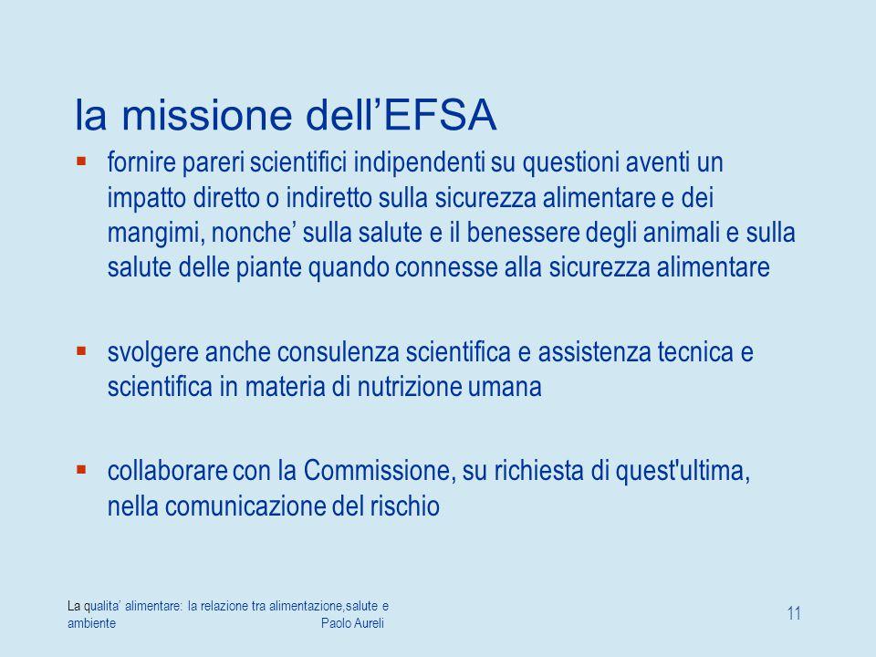La qualita' alimentare: la relazione tra alimentazione,salute e ambiente Paolo Aureli 11 la missione dell'EFSA  fornire pareri scientifici indipenden