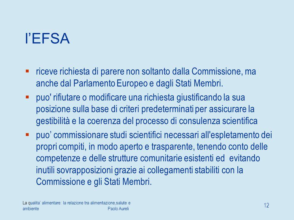 La qualita' alimentare: la relazione tra alimentazione,salute e ambiente Paolo Aureli 12 l'EFSA  riceve richiesta di parere non soltanto dalla Commis
