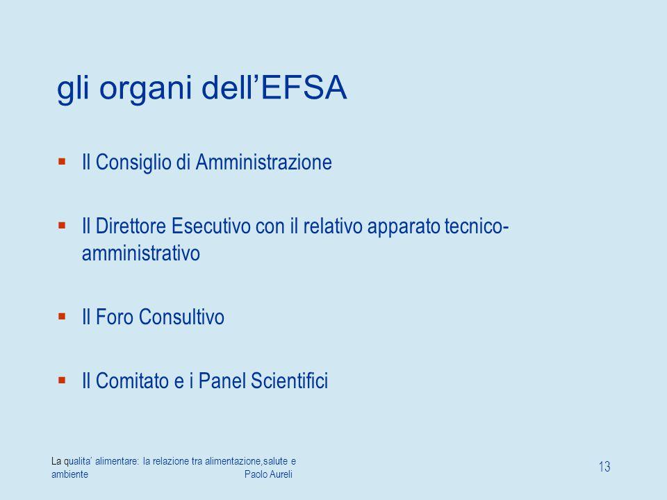 La qualita' alimentare: la relazione tra alimentazione,salute e ambiente Paolo Aureli 13 gli organi dell'EFSA  Il Consiglio di Amministrazione  Il D