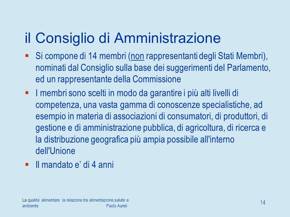 La qualita' alimentare: la relazione tra alimentazione,salute e ambiente Paolo Aureli 14 il Consiglio di Amministrazione  Si compone di 14 membri (no