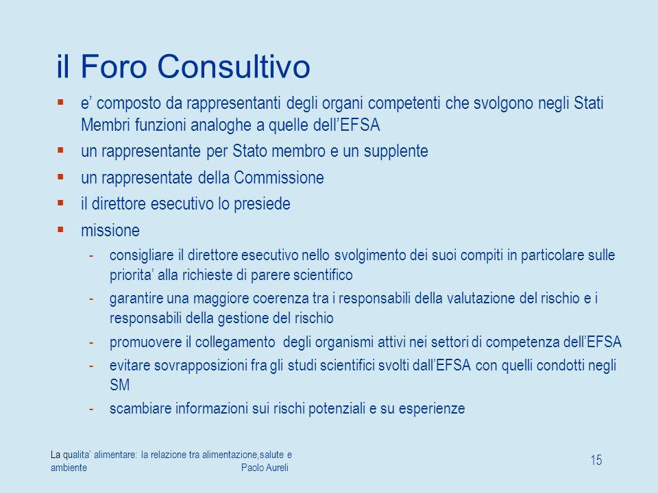 La qualita' alimentare: la relazione tra alimentazione,salute e ambiente Paolo Aureli 15 il Foro Consultivo  e' composto da rappresentanti degli orga