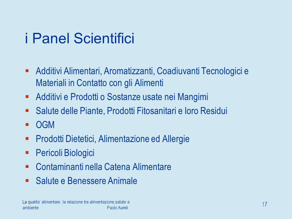 La qualita' alimentare: la relazione tra alimentazione,salute e ambiente Paolo Aureli 17 i Panel Scientifici  Additivi Alimentari, Aromatizzanti, Coa