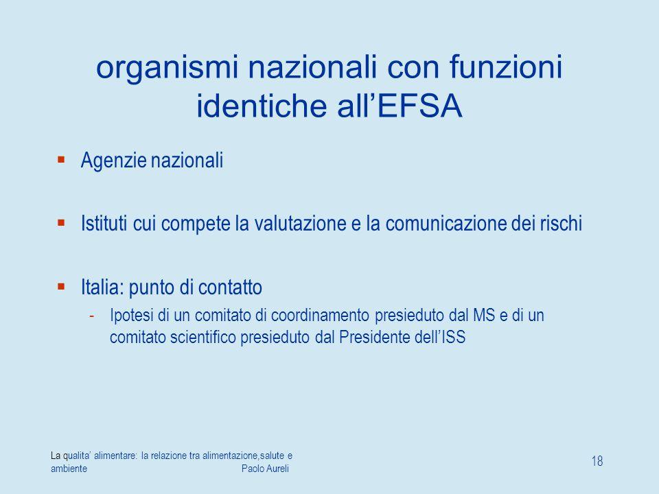 La qualita' alimentare: la relazione tra alimentazione,salute e ambiente Paolo Aureli 18 organismi nazionali con funzioni identiche all'EFSA  Agenzie