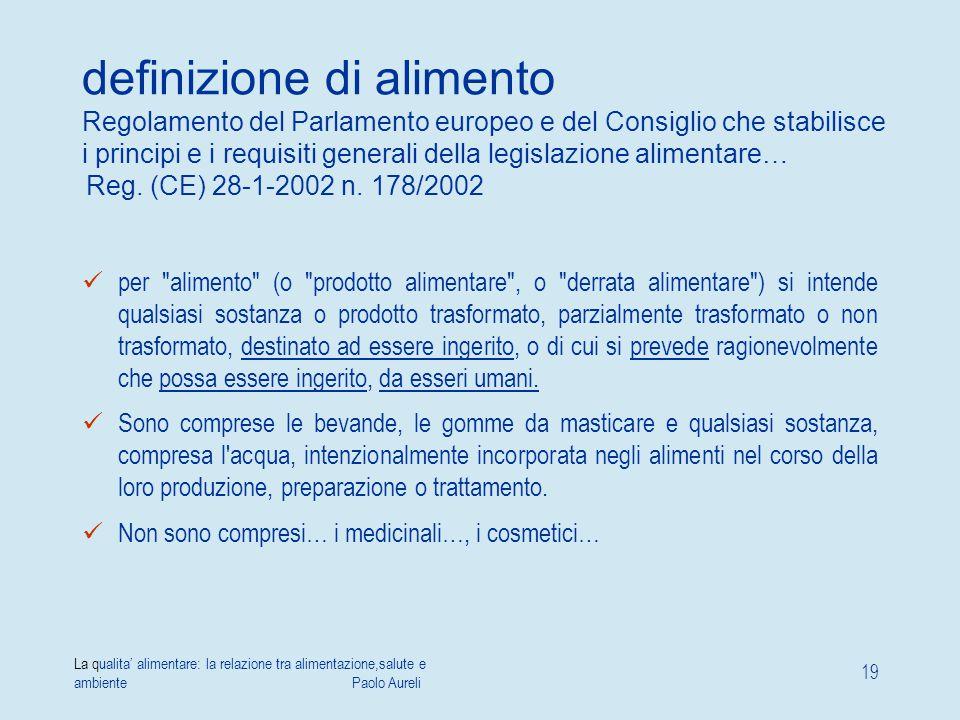 La qualita' alimentare: la relazione tra alimentazione,salute e ambiente Paolo Aureli 19 definizione di alimento Regolamento del Parlamento europeo e