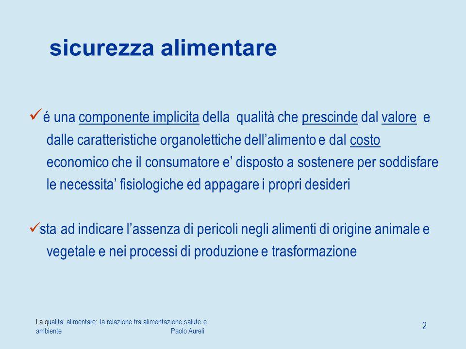 La qualita' alimentare: la relazione tra alimentazione,salute e ambiente Paolo Aureli 2 sicurezza alimentare é una componente implicita della qualità