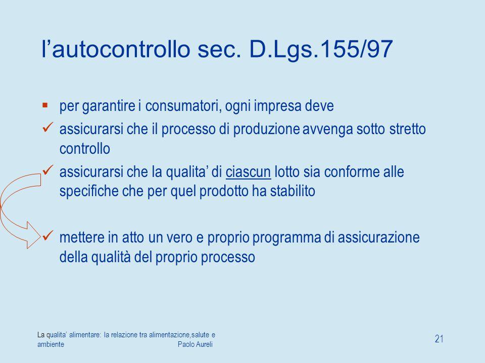 La qualita' alimentare: la relazione tra alimentazione,salute e ambiente Paolo Aureli 21 l'autocontrollo sec. D.Lgs.155/97  per garantire i consumato