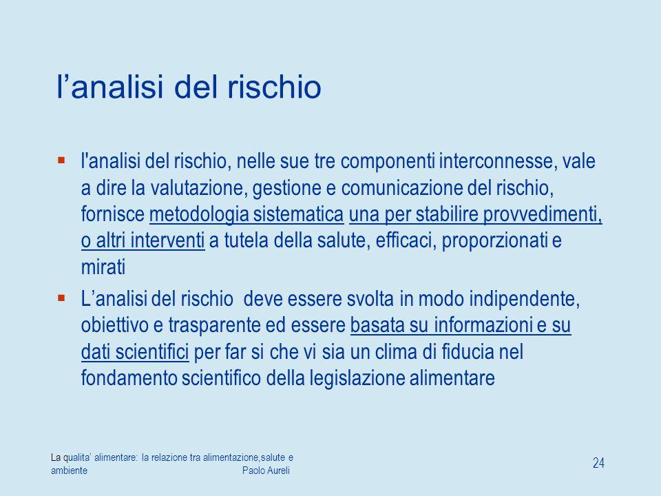 La qualita' alimentare: la relazione tra alimentazione,salute e ambiente Paolo Aureli 24 l'analisi del rischio  l'analisi del rischio, nelle sue tre