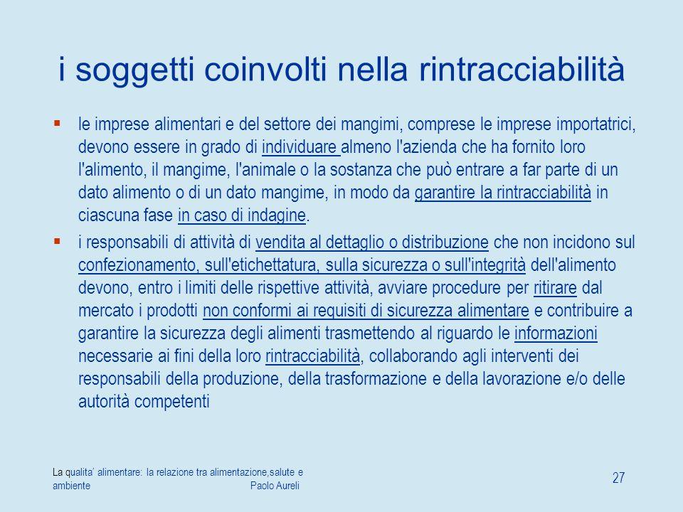 La qualita' alimentare: la relazione tra alimentazione,salute e ambiente Paolo Aureli 27 i soggetti coinvolti nella rintracciabilità  le imprese alim