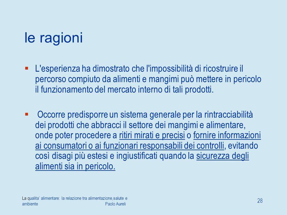 La qualita' alimentare: la relazione tra alimentazione,salute e ambiente Paolo Aureli 28 le ragioni  L'esperienza ha dimostrato che l'impossibilità d