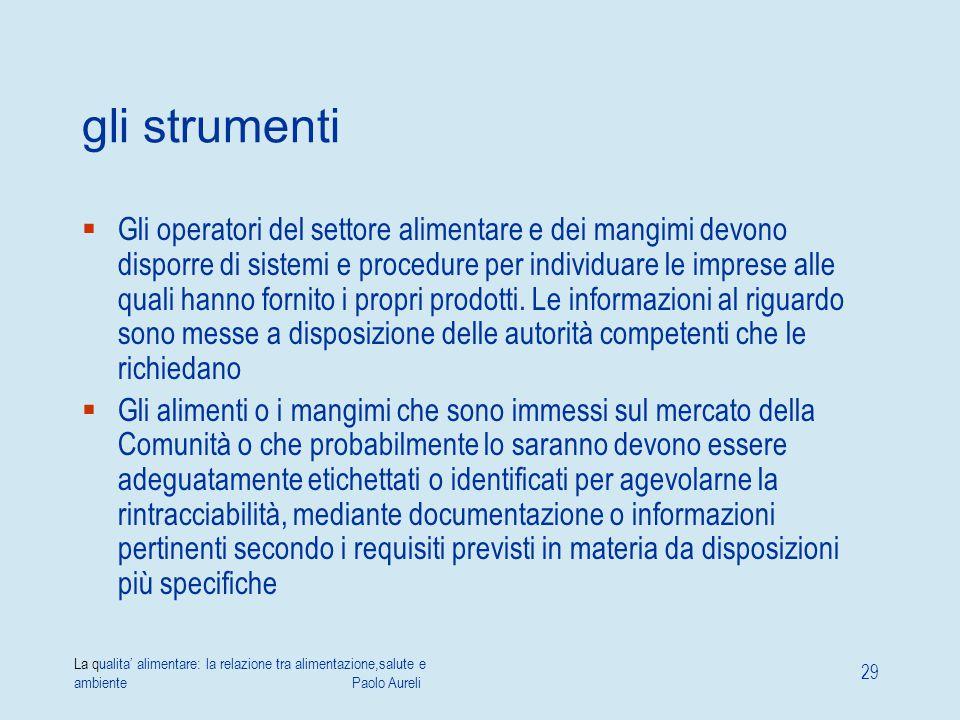 La qualita' alimentare: la relazione tra alimentazione,salute e ambiente Paolo Aureli 29 gli strumenti  Gli operatori del settore alimentare e dei ma
