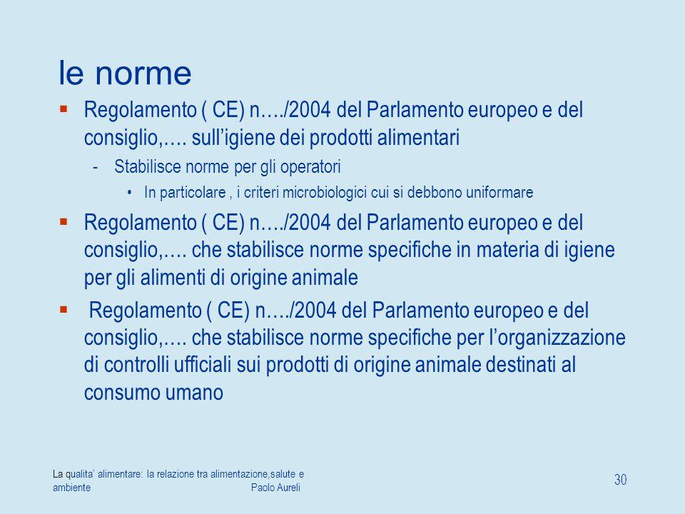 La qualita' alimentare: la relazione tra alimentazione,salute e ambiente Paolo Aureli 30 le norme  Regolamento ( CE) n…./2004 del Parlamento europeo