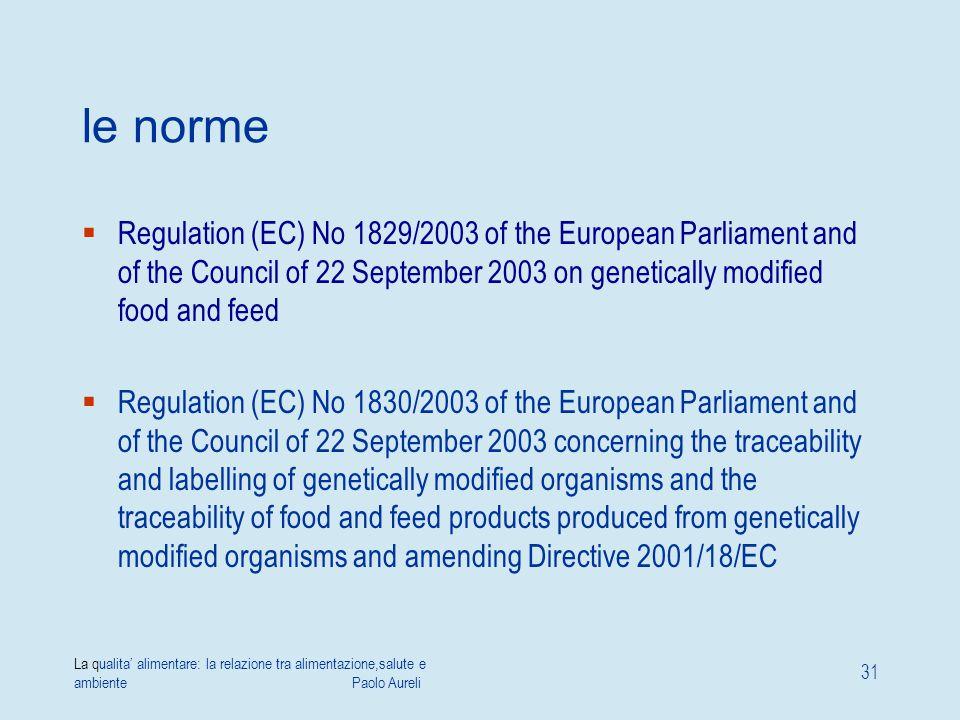La qualita' alimentare: la relazione tra alimentazione,salute e ambiente Paolo Aureli 31 le norme  Regulation (EC) No 1829/2003 of the European Parli