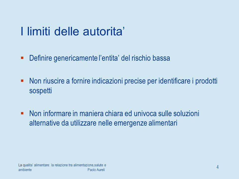 La qualita' alimentare: la relazione tra alimentazione,salute e ambiente Paolo Aureli 4 I limiti delle autorita '  Definire genericamente l'entita' d