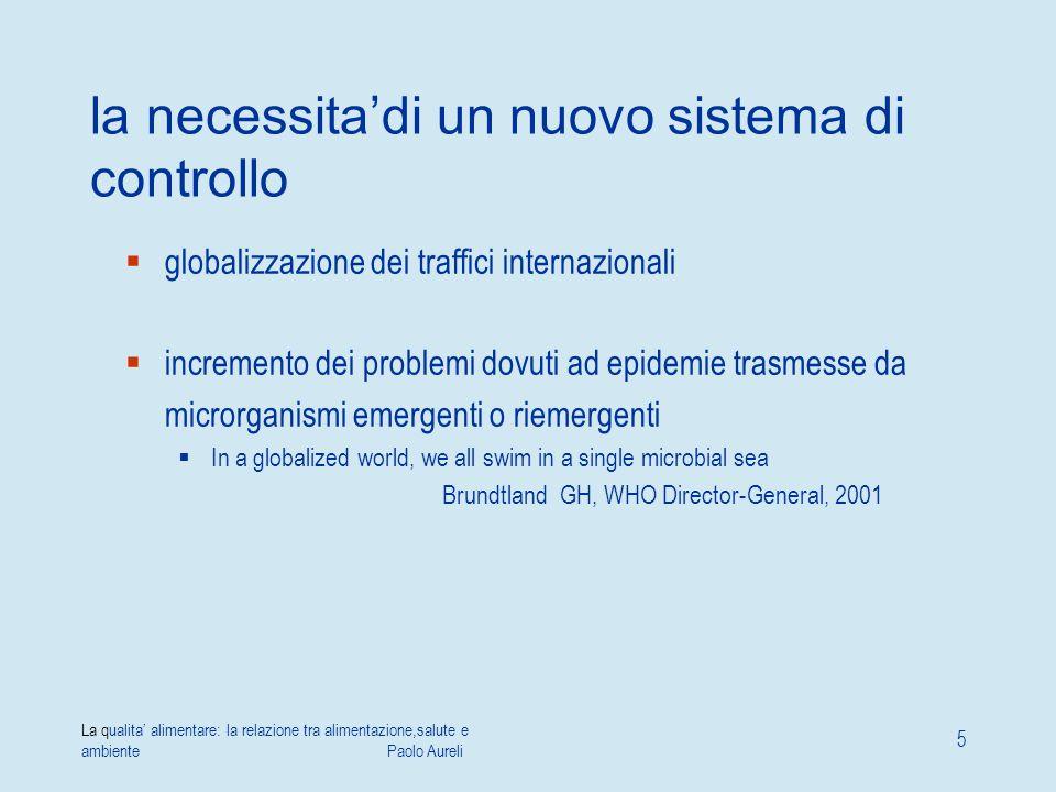 La qualita' alimentare: la relazione tra alimentazione,salute e ambiente Paolo Aureli 5 la necessita'di un nuovo sistema di controllo  globalizzazion