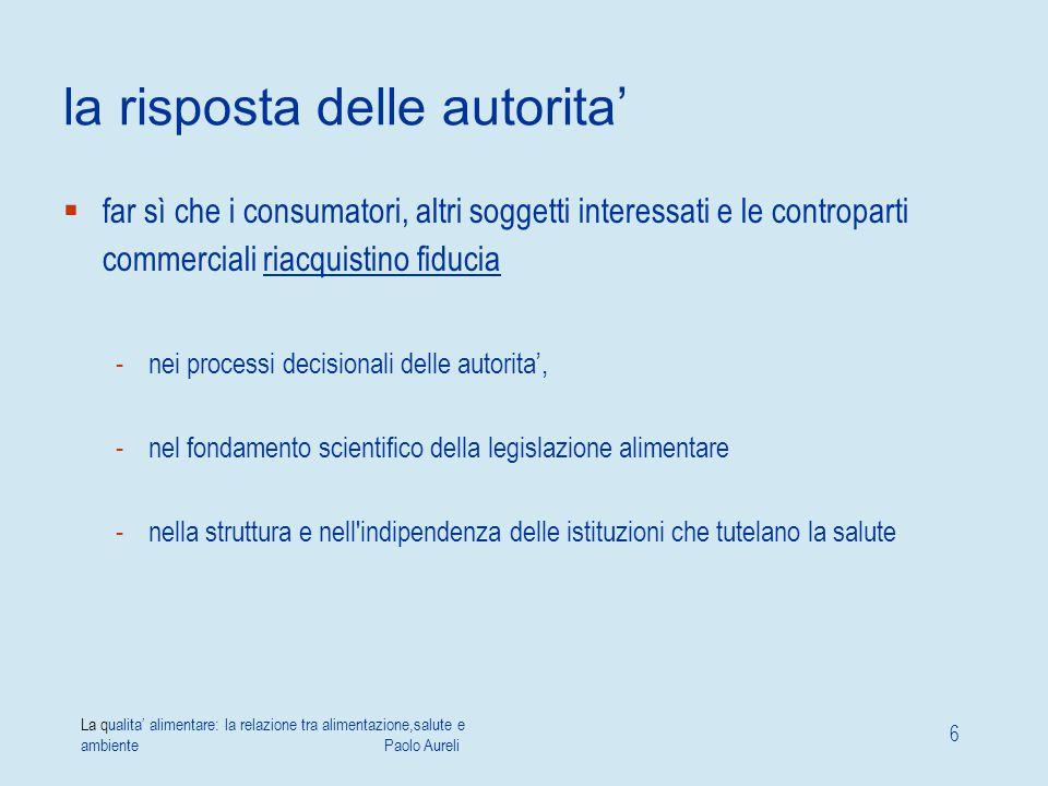 La qualita' alimentare: la relazione tra alimentazione,salute e ambiente Paolo Aureli 6 la risposta delle autorita'  far sì che i consumatori, altri