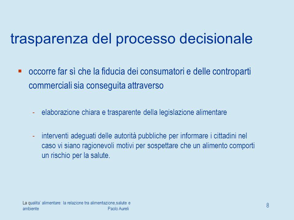 La qualita' alimentare: la relazione tra alimentazione,salute e ambiente Paolo Aureli 8 trasparenza del processo decisionale  occorre far sì che la f