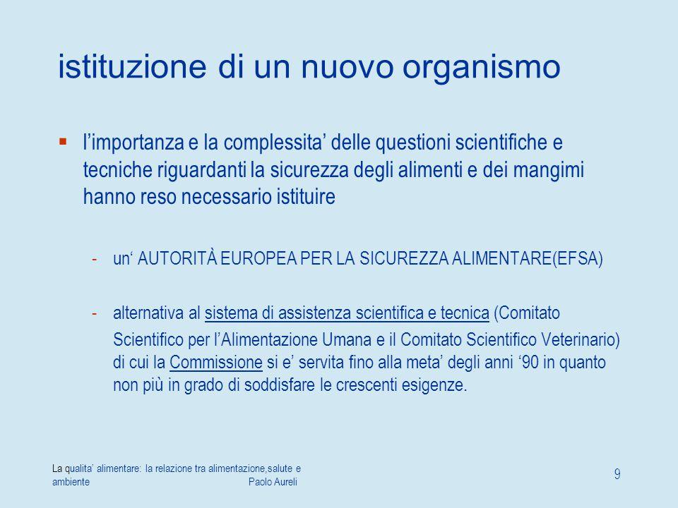 La qualita' alimentare: la relazione tra alimentazione,salute e ambiente Paolo Aureli 9 istituzione di un nuovo organismo  l'importanza e la compless