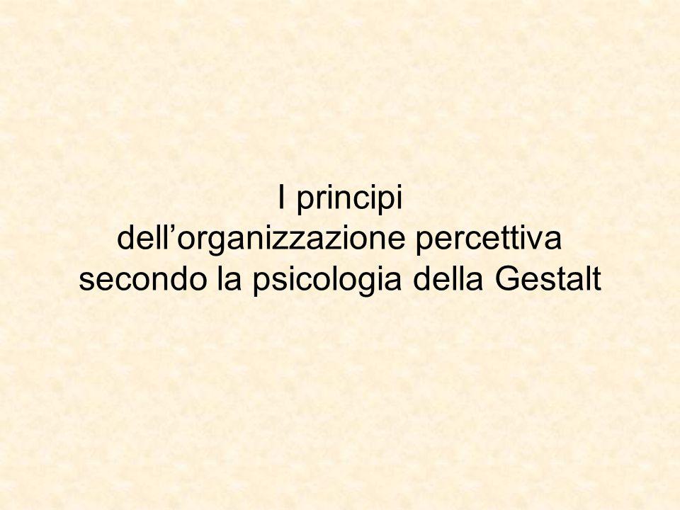 I principi dell'organizzazione percettiva secondo la psicologia della Gestalt