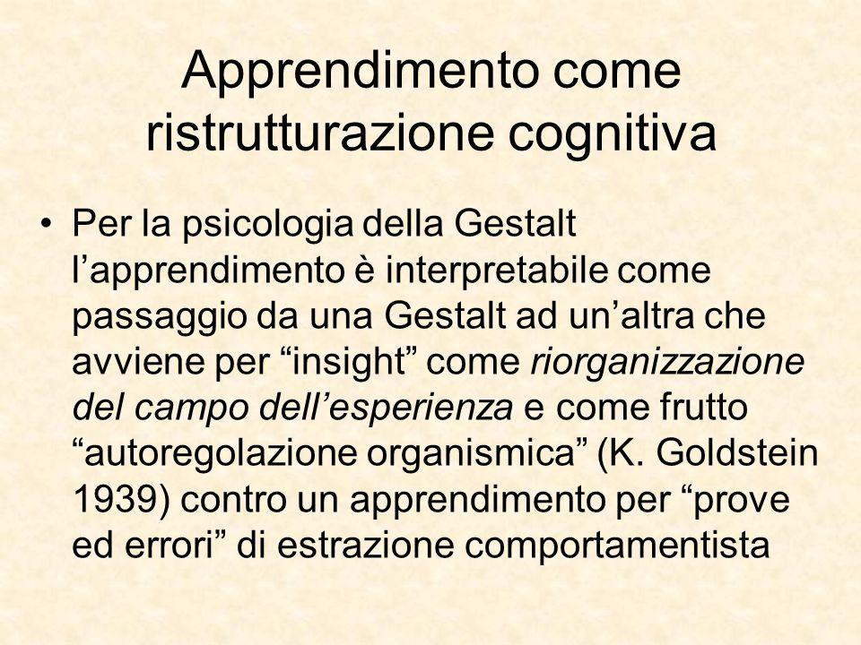 Apprendimento come ristrutturazione cognitiva Per la psicologia della Gestalt l'apprendimento è interpretabile come passaggio da una Gestalt ad un'alt