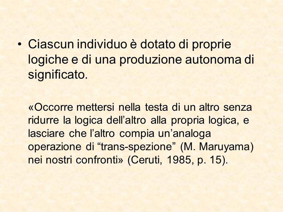 Ciascun individuo è dotato di proprie logiche e di una produzione autonoma di significato. «Occorre mettersi nella testa di un altro senza ridurre la