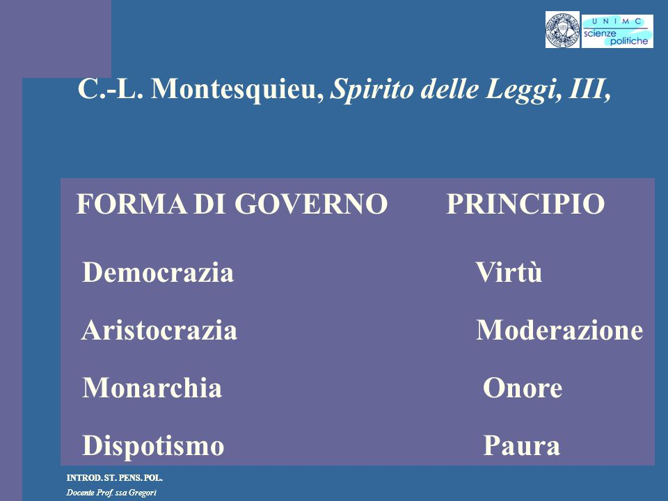 INTROD. ST. PENS. POL. Docente Prof. ssa Gregori INTROD. ST. PENS. POL. Docente Prof. ssa Gregori C.-L. Montesquieu, Spirito delle Leggi, III, FORMA D