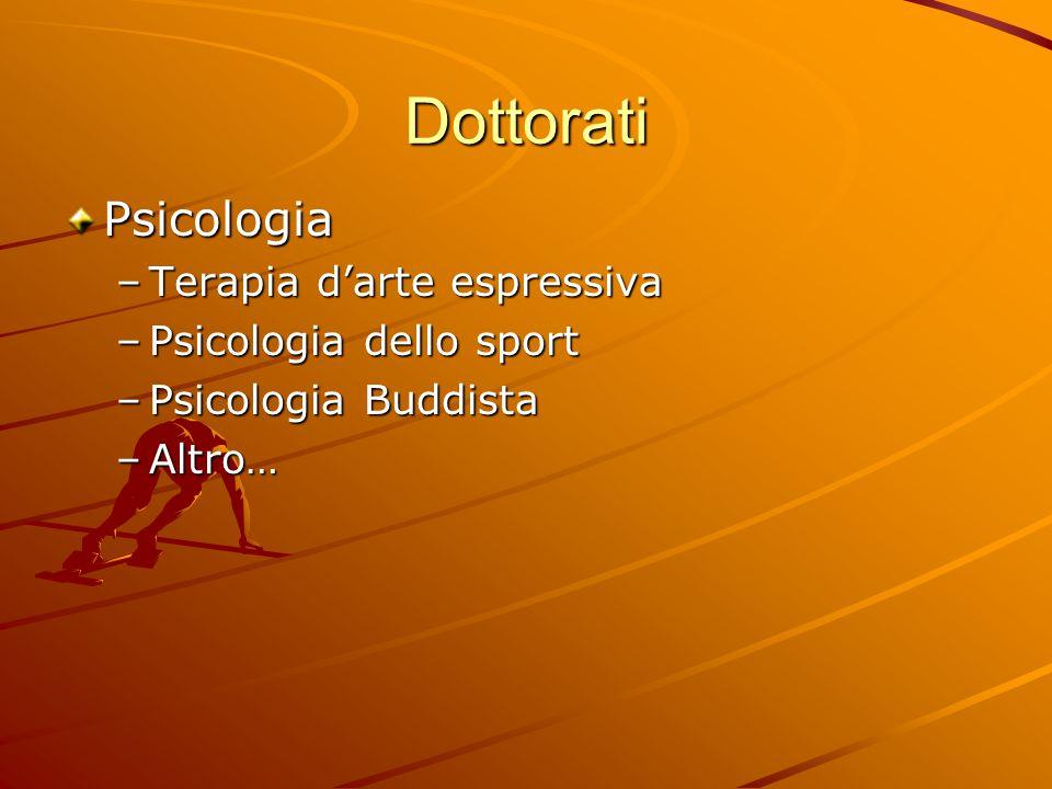 Dottorati Psicologia –Terapia d'arte espressiva –Psicologia dello sport –Psicologia Buddista –Altro…