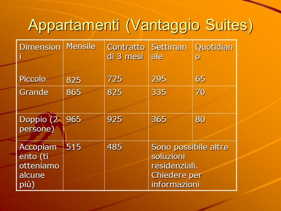 Appartamenti (Vantaggio Suites) Dimension i PiccoloMensile825 Contratto di 3 mesi 725 Settiman ale 295 Quotidian o 65 Grande86582533570 Doppio (2 persone) 96592536580 Accopiam ento (ti otteniamo alcune più) 515485 Sono possibile altre soluzioni residenziali.