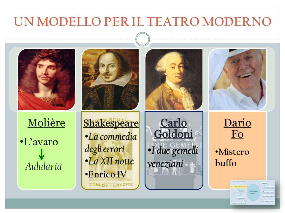 UN MODELLO PER IL TEATRO MODERNO Molière Dario Fo L'avaro Aulularia Mistero buffo