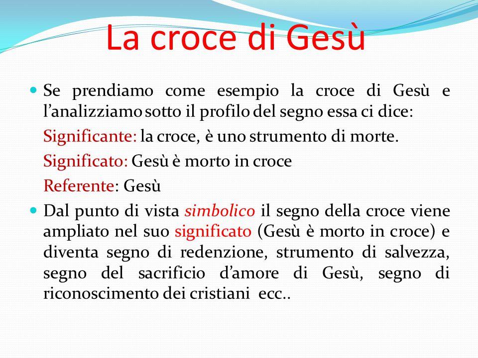 La croce di Gesù Se prendiamo come esempio la croce di Gesù e l'analizziamo sotto il profilo del segno essa ci dice: Significante: la croce, è uno str