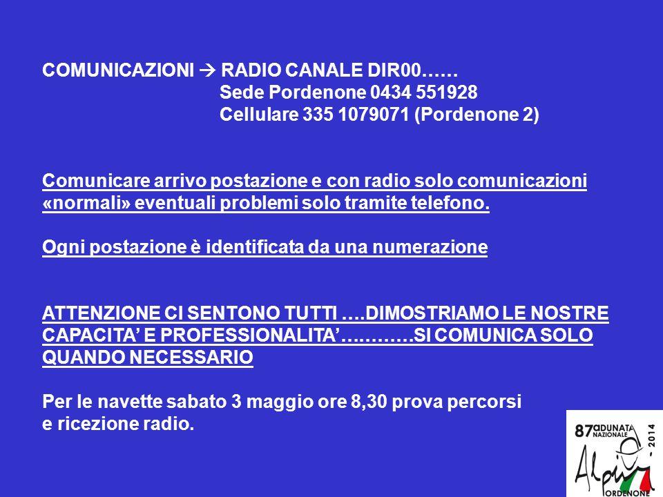 COMUNICAZIONI  RADIO CANALE DIR00…… Sede Pordenone 0434 551928 Cellulare 335 1079071 (Pordenone 2) Comunicare arrivo postazione e con radio solo comunicazioni «normali» eventuali problemi solo tramite telefono.
