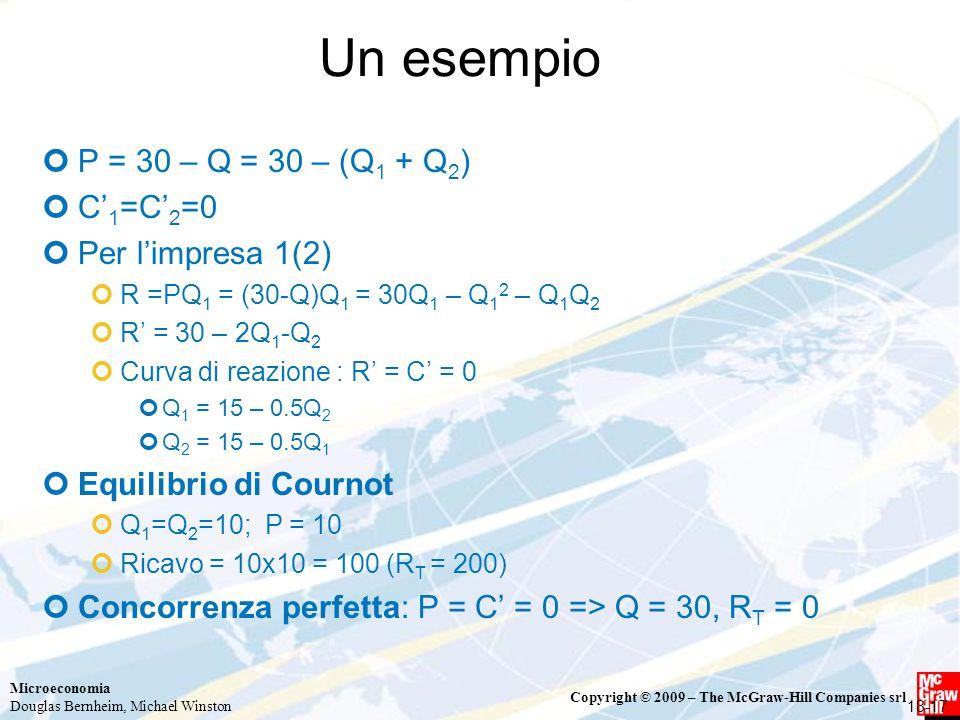 Microeconomia Douglas Bernheim, Michael Winston Copyright © 2009 – The McGraw-Hill Companies srl P = 30 – Q = 30 – (Q 1 + Q 2 ) C' 1 =C' 2 =0 Per l'impresa 1(2) R =PQ 1 = (30-Q)Q 1 = 30Q 1 – Q 1 2 – Q 1 Q 2 R' = 30 – 2Q 1 -Q 2 Curva di reazione : R' = C' = 0 Q 1 = 15 – 0.5Q 2 Q 2 = 15 – 0.5Q 1 Equilibrio di Cournot Q 1 =Q 2 =10; P = 10 Ricavo = 10x10 = 100 (R T = 200) Concorrenza perfetta: P = C' = 0 => Q = 30, R T = 0 18-17 Un esempio