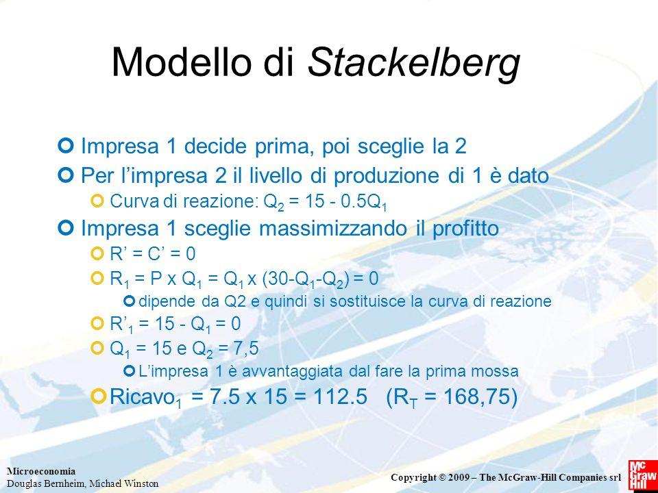 Microeconomia Douglas Bernheim, Michael Winston Copyright © 2009 – The McGraw-Hill Companies srl Modello di Stackelberg Impresa 1 decide prima, poi sceglie la 2 Per l'impresa 2 il livello di produzione di 1 è dato Curva di reazione: Q 2 = 15 - 0.5Q 1 Impresa 1 sceglie massimizzando il profitto R' = C' = 0 R 1 = P x Q 1 = Q 1 x (30-Q 1 -Q 2 ) = 0 dipende da Q2 e quindi si sostituisce la curva di reazione R' 1 = 15 - Q 1 = 0 Q 1 = 15 e Q 2 = 7,5 L'impresa 1 è avvantaggiata dal fare la prima mossa Ricavo 1 = 7.5 x 15 = 112.5 (R T = 168,75)