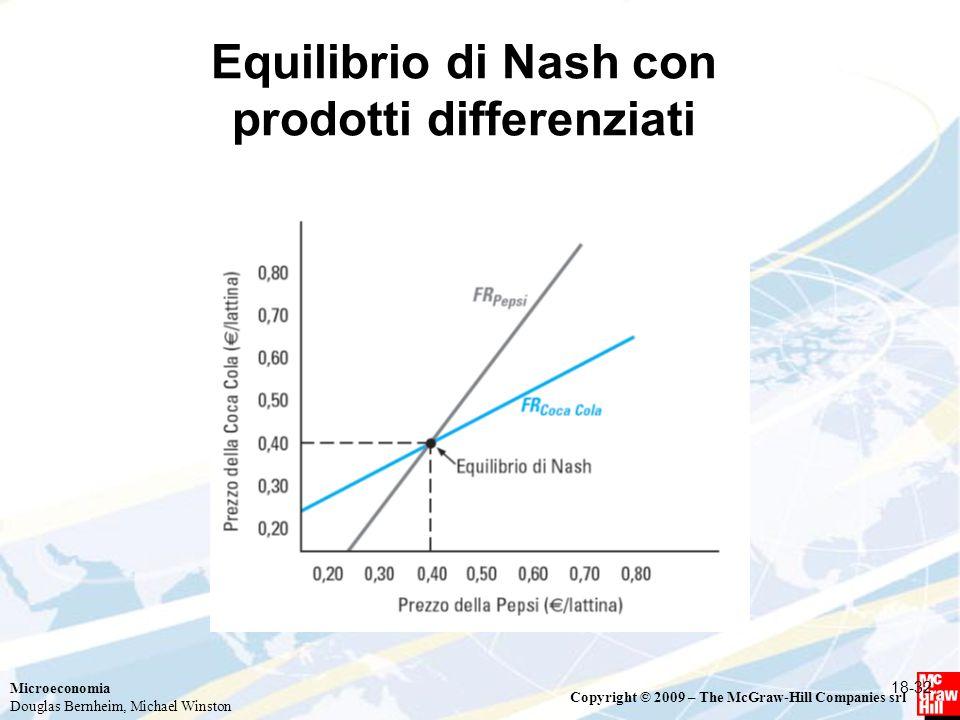 Microeconomia Douglas Bernheim, Michael Winston Copyright © 2009 – The McGraw-Hill Companies srl Equilibrio di Nash con prodotti differenziati 18-32