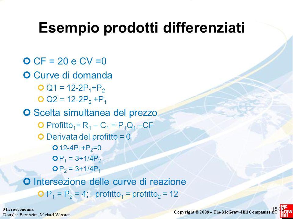 Microeconomia Douglas Bernheim, Michael Winston Copyright © 2009 – The McGraw-Hill Companies srl Esempio prodotti differenziati 18-33 CF = 20 e CV =0 Curve di domanda Q1 = 12-2P 1 +P 2 Q2 = 12-2P 2 +P 1 Scelta simultanea del prezzo Profitto 1 = R 1 – C 1 = P 1 Q 1 –CF Derivata del profitto = 0 12-4P 1 +P 2 =0 P 1 = 3+1/4P 2 P 2 = 3+1/4P 1 Intersezione delle curve di reazione P 1 = P 2 = 4; profitto 1 = profitto 2 = 12