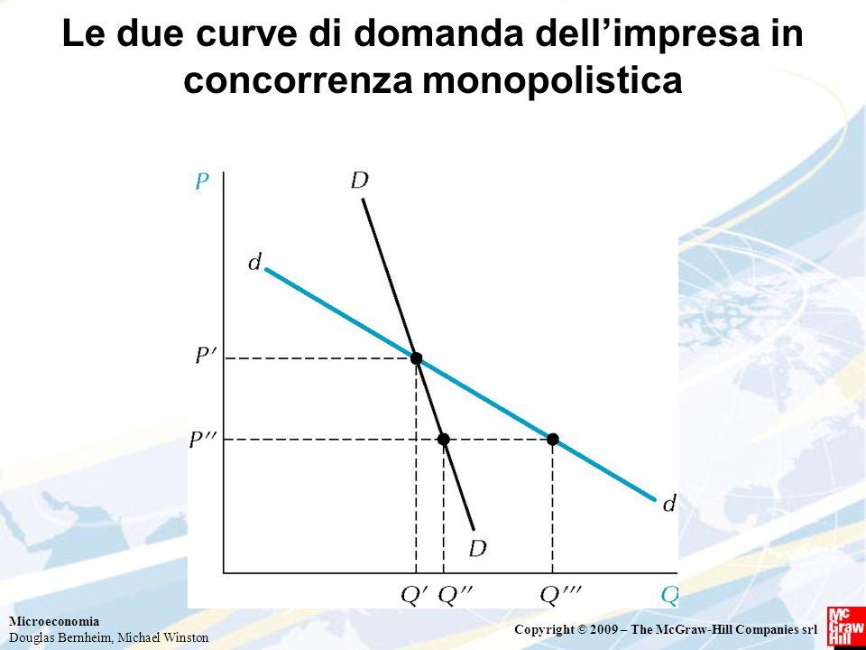 Microeconomia Douglas Bernheim, Michael Winston Copyright © 2009 – The McGraw-Hill Companies srl Le due curve di domanda dell'impresa in concorrenza monopolistica