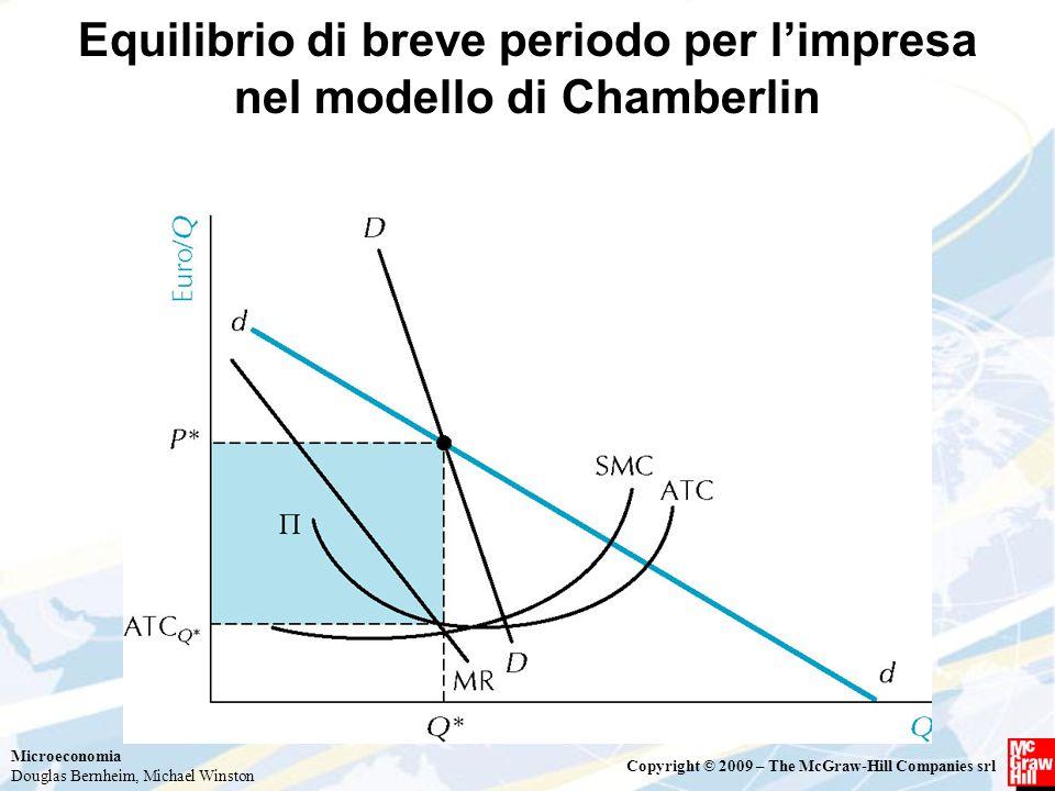 Microeconomia Douglas Bernheim, Michael Winston Copyright © 2009 – The McGraw-Hill Companies srl Equilibrio di breve periodo per l'impresa nel modello di Chamberlin