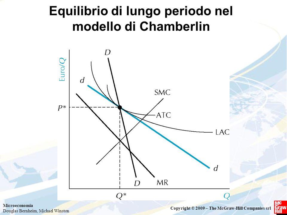 Microeconomia Douglas Bernheim, Michael Winston Copyright © 2009 – The McGraw-Hill Companies srl Equilibrio di lungo periodo nel modello di Chamberlin