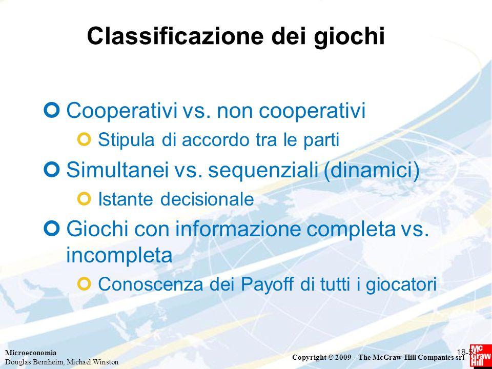 Microeconomia Douglas Bernheim, Michael Winston Copyright © 2009 – The McGraw-Hill Companies srl Classificazione dei giochi Cooperativi vs.
