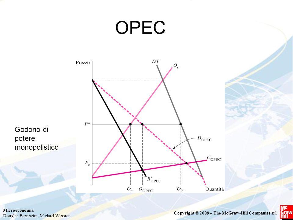 Microeconomia Douglas Bernheim, Michael Winston Copyright © 2009 – The McGraw-Hill Companies srl OPEC Godono di potere monopolistico
